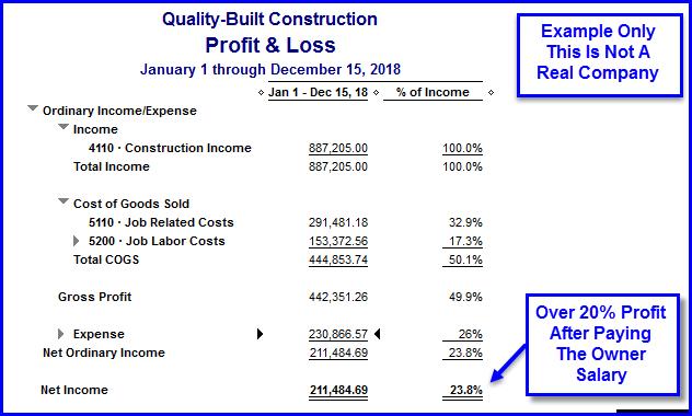 unique contractors earn enormous profits