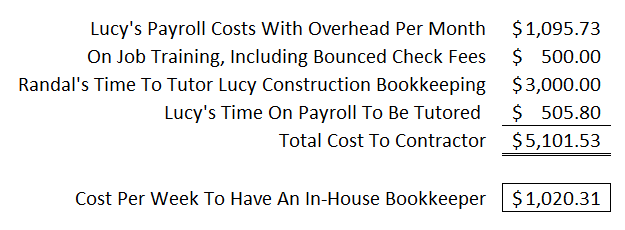Construction company bookkeeping for contractors all across the contractors bookkeeping services nine steps fandeluxe Choice Image