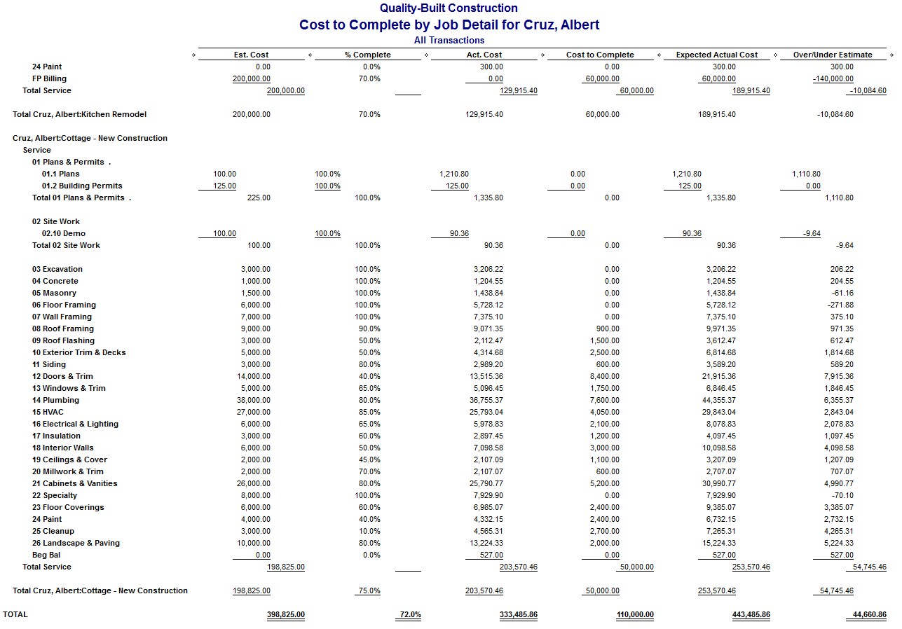 QuickBooks Costs to Complete by Job Detail