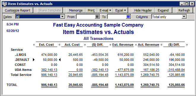 Fast Easy Accounting QuickBooks Items Estimates Vs Actuals