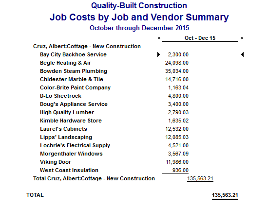 Fast Easy Accounting QuickBooks Job Costs By Job And Vendor Summary Report