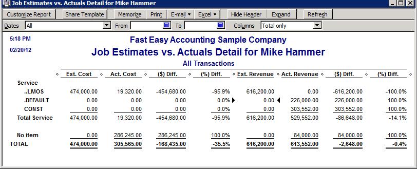 Fast Easy Accounting QuickBooks Job Estimates Vs Actuals Detail Report