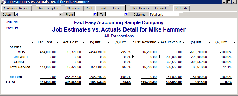 Fast Easy Accounting QuickBooks Job Estimates Vs Actuals Detail Report