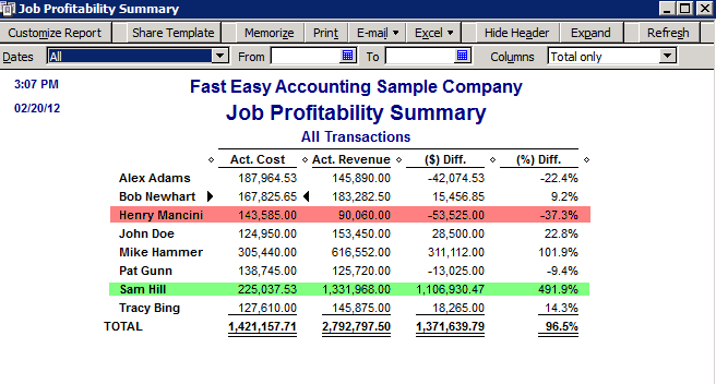 Fast-Easy-Accounting-Uses-QuickBooks-Job-Profitability-Summary-Report