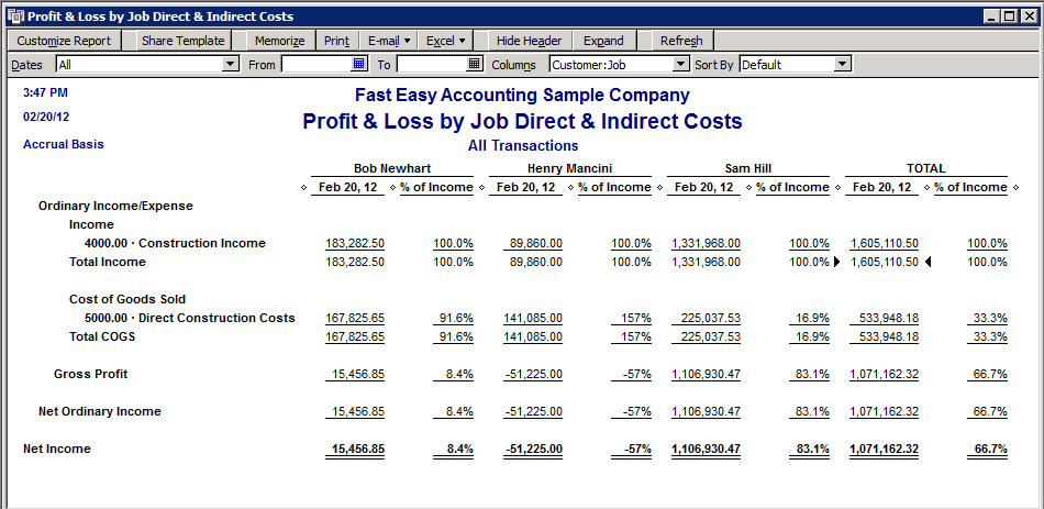 Fast Easy Accounting QuickBooks Profit And Loss By Job Report Analyzed