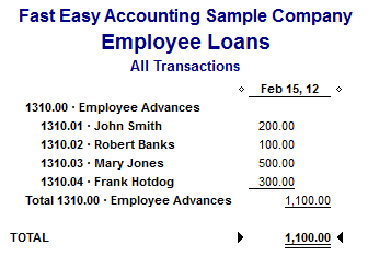 Fast Easy Accounting Report Employee Loan