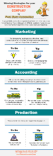 Fast Easy Accounting Strategic Bookkeeping Services Can Help Get You Back On Track