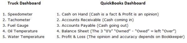 KPI Dashboard Definitions