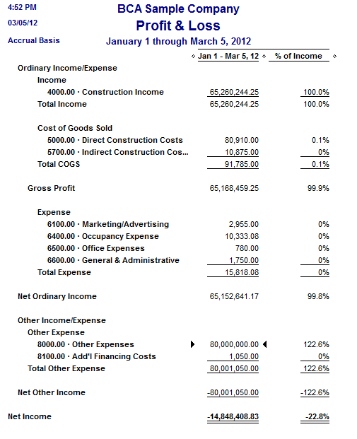 Profit And Loss Statement For Construction Company  Business Profit Loss Statement