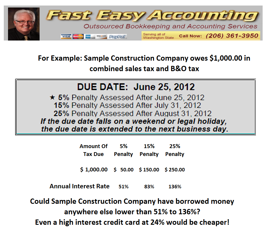 Washington State Department Of Revenue Combined Excise Tax Penalty Sample 01