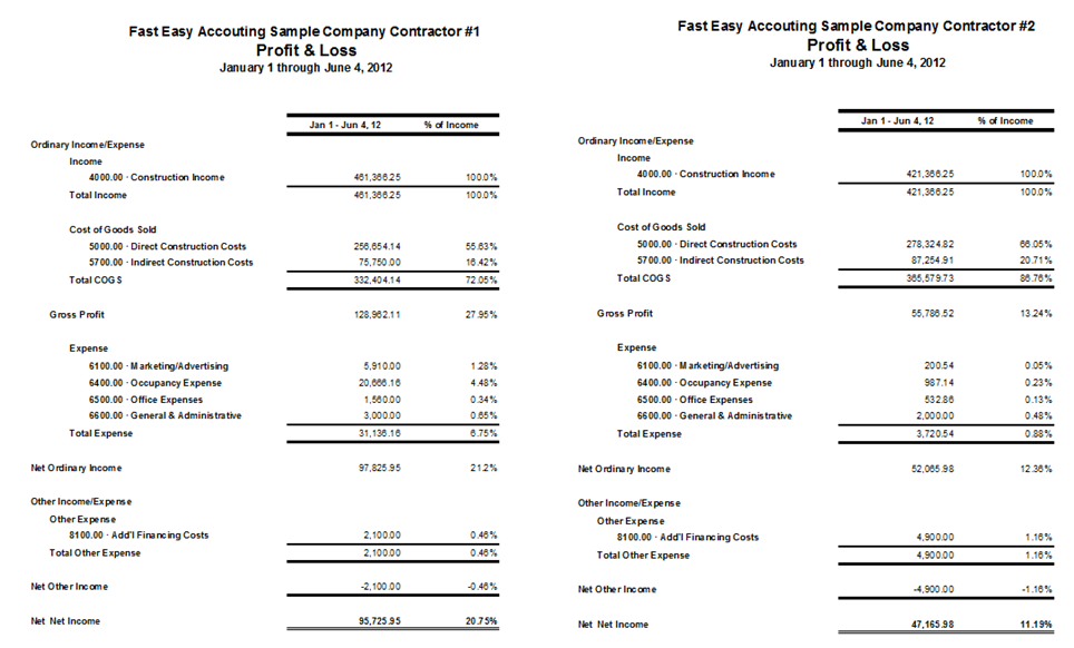 fast easy accounting profit loss for two contractors contractor