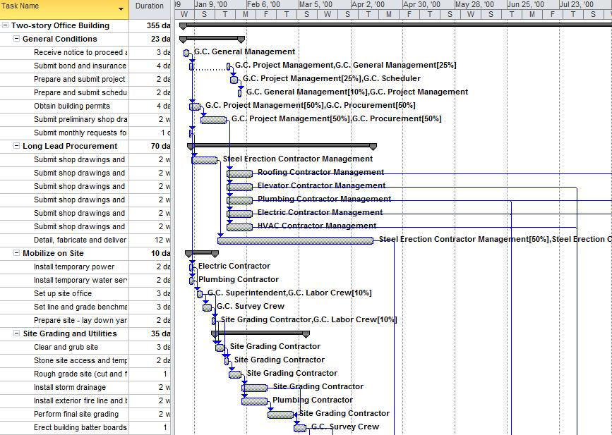 microsoft project planning templates