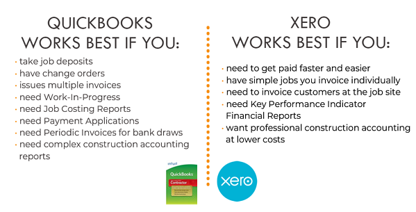 QB And Xero Works Best