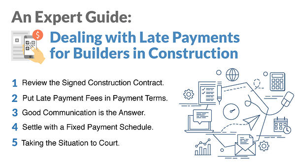 Guide to Late Payments