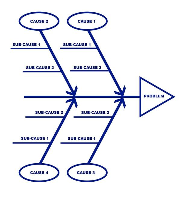 Fishbone-Diagram-Expanded-Lori-Wade