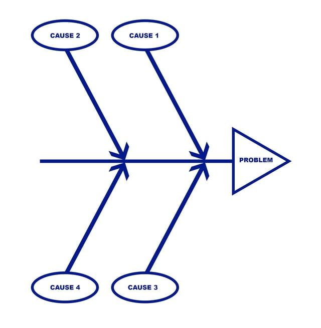 Fishbone-Diagram-Lori-Wade