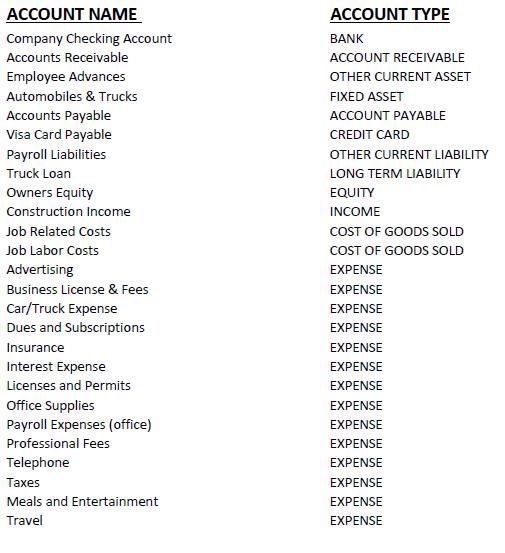 Construction Accounting Chart Of Accounts Guna