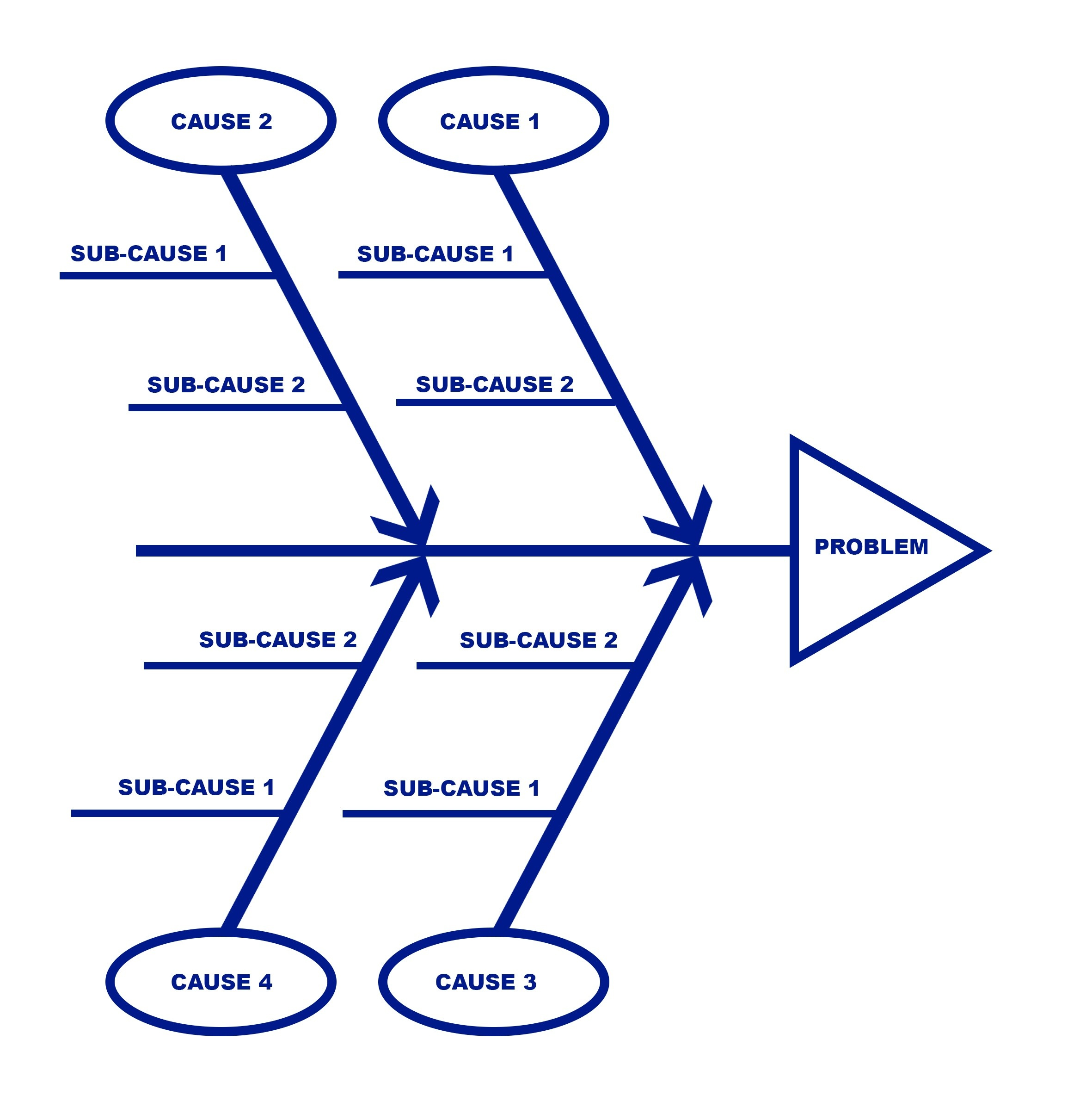 fishbone diagram practical description with simple process mapping fishbone diagram expanded lori wade fishbone diagram practical - Fishbone Diagram Process