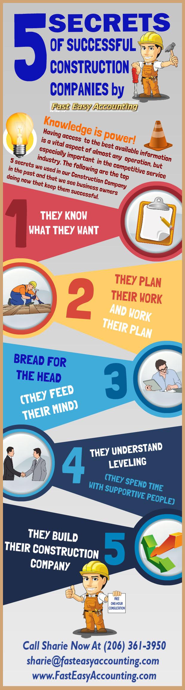 Five Secrets Of Successful Contractors