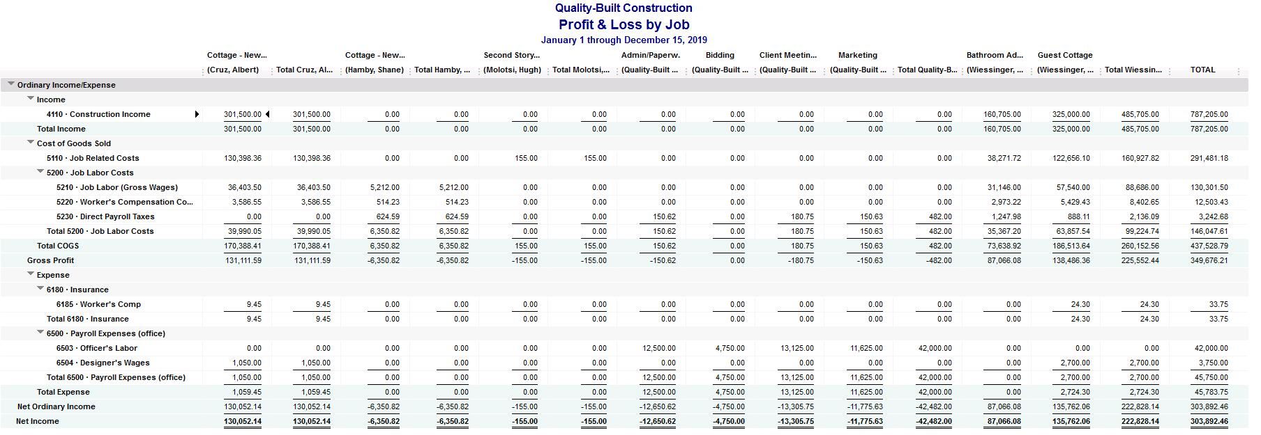 We Fix QuickBooks Job Costing Reports Problems